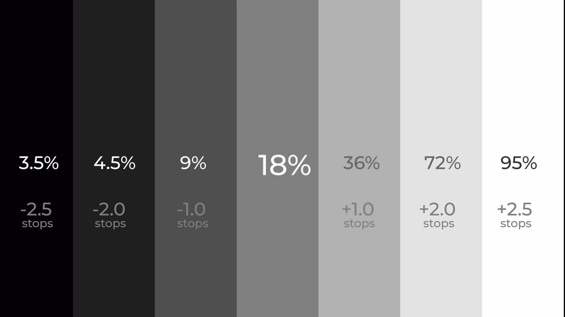 Artclip Freelance Photography 18 Percent Grey